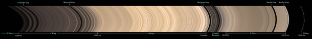 A Full Sweep of Saturns Rings