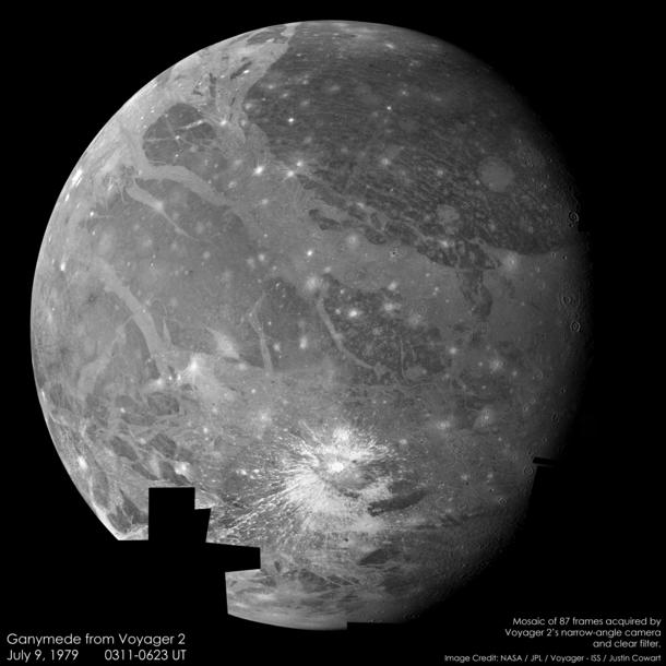 ganymede auroral belt shifting - 610×610