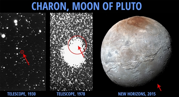 Charon Moon: Our Best Views Of Plutos Moon Charon Over The Years And