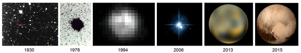 Pluto images from discovery until today