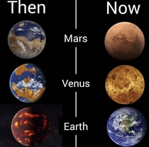 billion year difference between Mars Venus and Earth