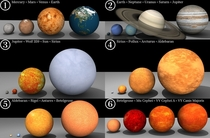 A good visual reference for how small the earth really is and its amazing