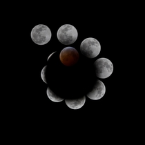 An alternate arrangement of lunar eclipse photos depicts the Earths shadow