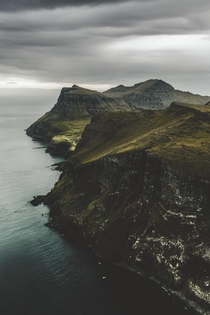 Angle from the flight path into the Faroe Islands