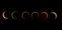 Annular solar eclipse as seen from South India