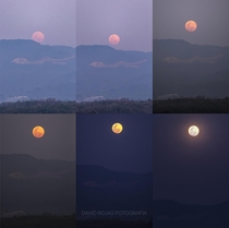April  Super Moon Sequence from Guatemala