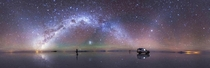 Astrophotography in Bolivia Salar De Uyuni the worlds largest salt flat creating a beautiful mirror effect on the Milky Way x