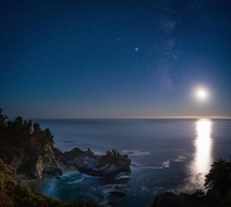 Big Sur coast of California Milky Way over McWay Falls