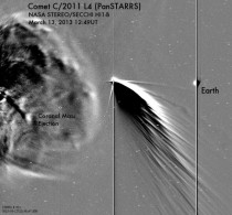 CME Comet and Planet Earth