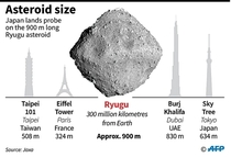 Comparing the Ryugu asteroid with the tallest skyscrapers in the world