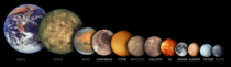 Comparison of Earth with some planets and moons