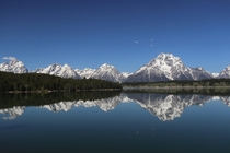 Cool picture I took last year of the Grand Tetons reflecting across Jackson Lake