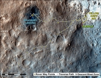 Curiosity has just passed the one mile mark on Mars Here is a map of where it has driven so far