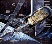 Cutaway illustration of the Skylab space station with the CommandService Module docked to the Multiple Docking Adapter