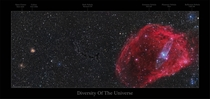 Diversity Of The Universe - A  Panel Mosaic With  Deep Sky Objects