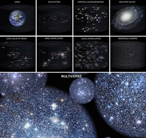 Earths spot in the Multiverse