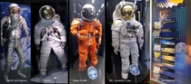 Evolution of Americas spacesuit