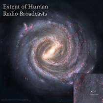 Extent of the reach of humans  year history of radio broadcasting in the galaxy