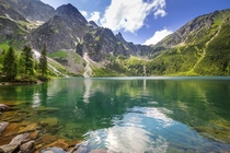Eye of the Sea lake in Tatra mountains Poland by Patryk Kosmider