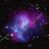 Four galaxies are colliding again amp again about  billion light years from Earth Why A  million light-year-long stream of dark matter galaxies and gas  known as a filament  is pouring into an area already full of matter NASAChandra