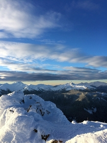 From the Peak of Whistler Canada