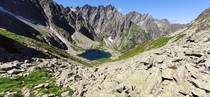 High Tatras in Slovakia Small trip