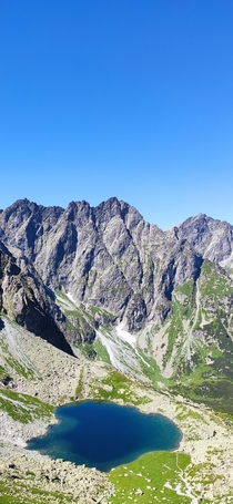 High Tatras Small trip