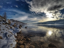Horsetooth Reservoir - Fort Collins Colorado