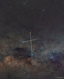 I photographed the Southern Cross using a radioactive vintage lens from the s