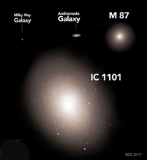 IC  known biggest Galaxy comparing to our Milky Way Galaxy