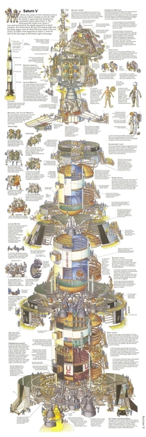 Infographic on the Saturn V mission to the moon July