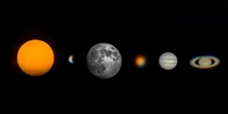 Ive been capturing the Solar System from my backyard here is my progress so far