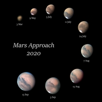 Ive been photographing Mars as it approaches opposition - with under a month to go heres my most recent update
