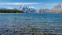 Jackson Lake in Wyomings Grand Teton National Park