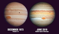 Jupiters Shrinking Red Spot A comparison of the size of the Great Red Spot in  vs
