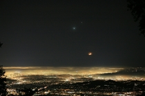 Los Angeles from an observatory with clear sky showing the planets Jupiter and Venus