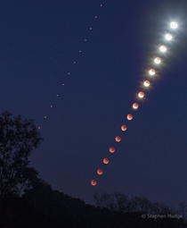 Lunar eclipse and Mars across the sky