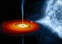 Many black holes in stellar systems are surely surrounded by disks of gas and plasma gravitationally pulled from a close binary star companion Some of this material ends up being expelled from the star system in powerful jets emanating from the poles of t