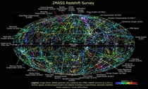 Map showing nearly  galaxies in the nearby universe detected by the Two Micron All Sky Survey MASS in infrared light - Image Credit MASS T H JarrettJ CarpenterR Hurt