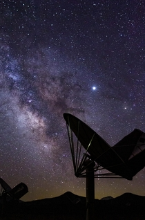 Milky Way and SETI Radio Telescopes at the Allen Array