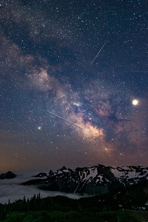 Milky Way Jupiter Saturn a few shooting stars and the Cascade Mountains last night