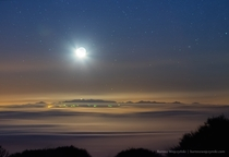 Moonrise over Gran Canaria as seen from Tenerife