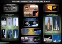 Most anticipated space launches in