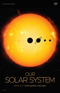 Our Solar System Poster - Version B by National Aeronautics and Space Administration--The graphic is intended to show the accurate scale of the planets relative to each other and the Sun The planets from left to right Mercury Venus Earth Mars Jupiter Satu