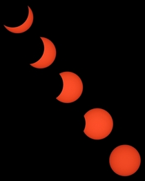Partial Solar Eclipse seen from Uruguay -