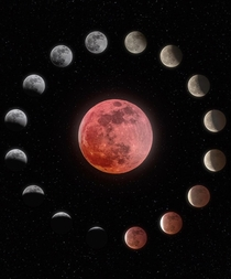 Phases of the Super Blood Wolf Moon