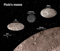 Plutos tiny moons are stranger than imagined