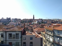 Porto Portugal view from S
