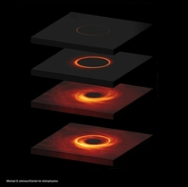 Researchers took a closer look at the first-ever image of a black hole What they found could make the next image way crispier