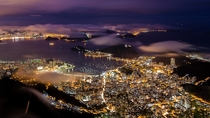 Rio de Janeiro from Corcovado  by Levi Lopes x-post rBrazilPics